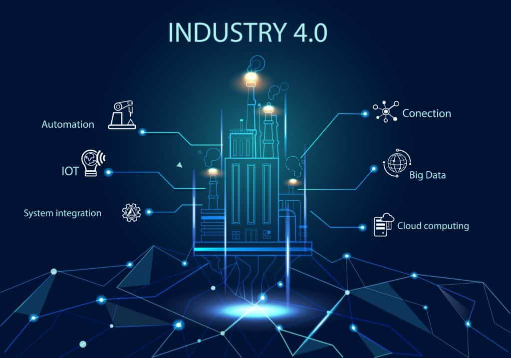 Geomiq Industry 4.0 Digital manufacturing Advantages of Iot