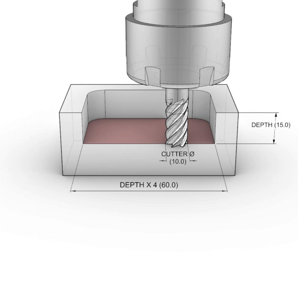 illustration of cavities on cnc machining