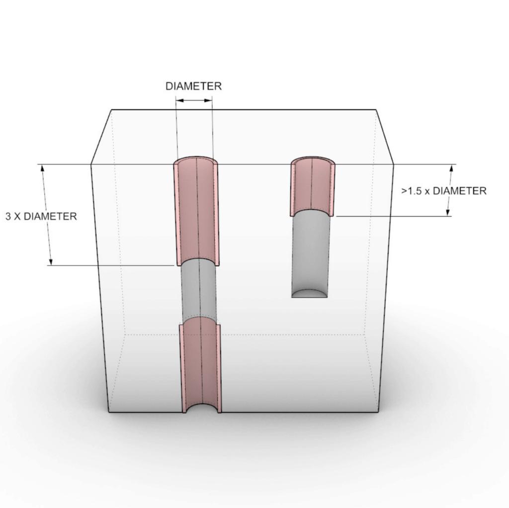 illustration of thread diameters on cnc machining