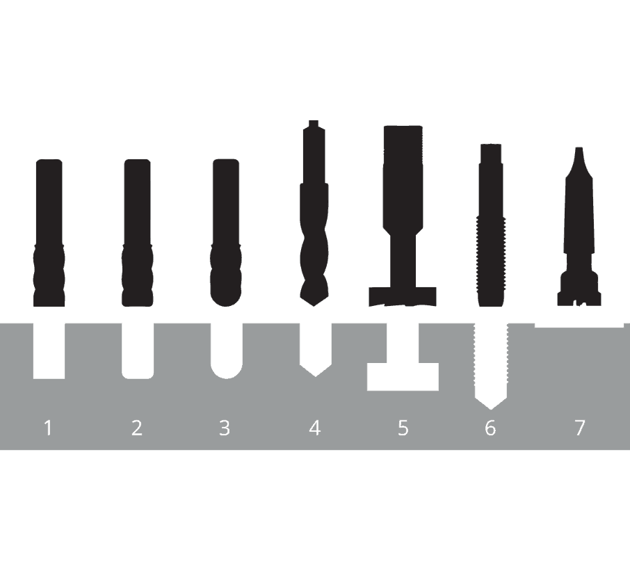 illustration of cnc cutting tools