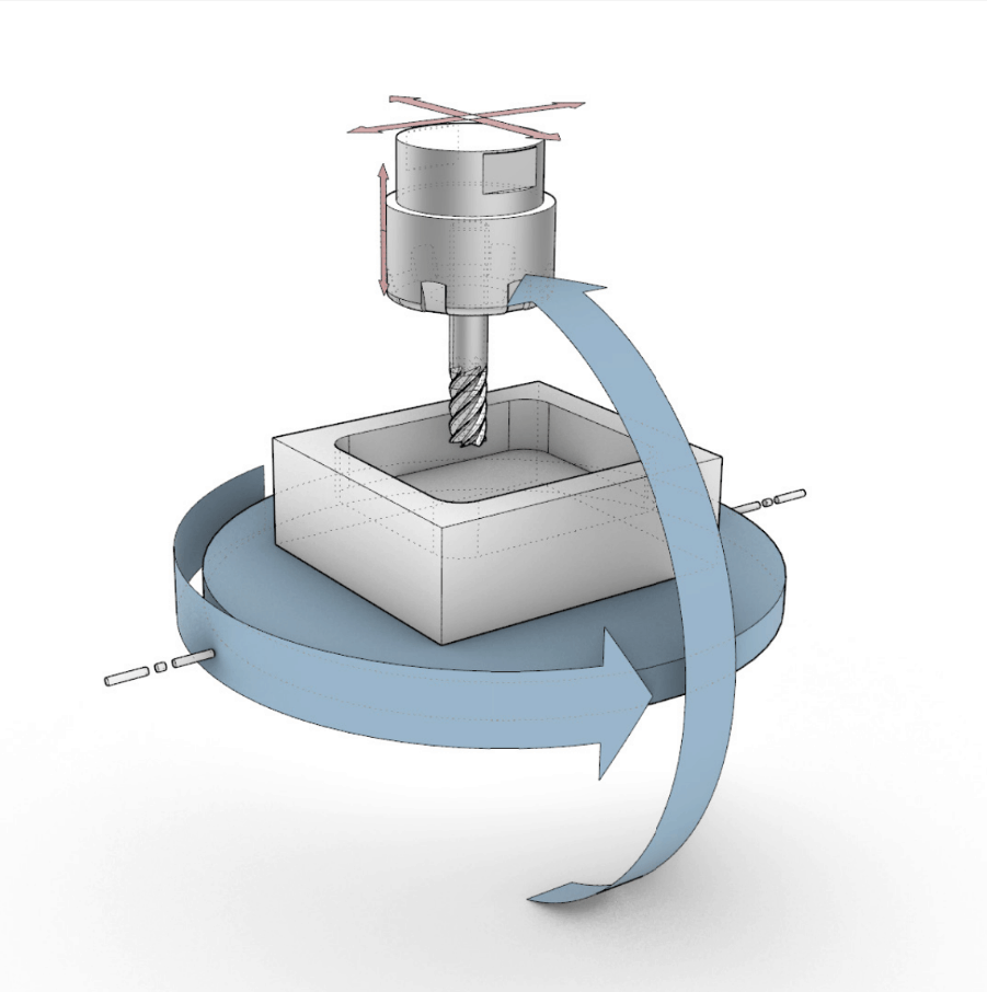 illustration of Indexed 5- Axis Milling