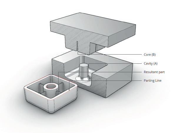 illustration of part fundamentals for injection moulding
