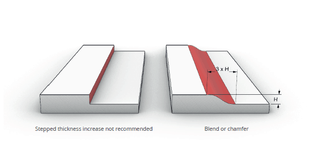 illustration of wall thickness on an injection moulding part
