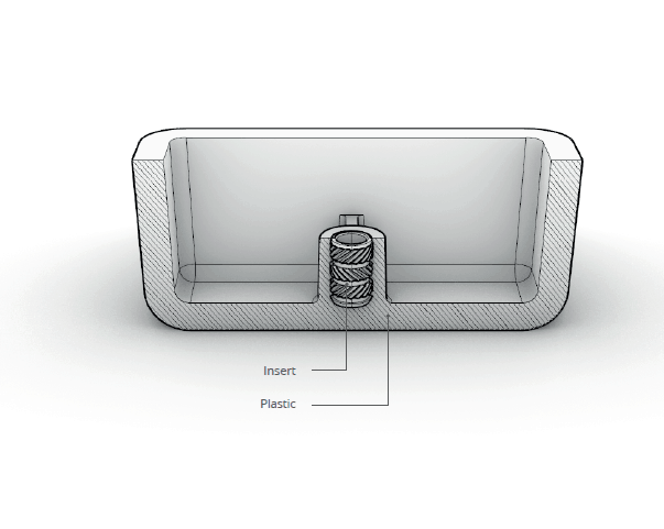 illustration of inserts on an injection moulding part