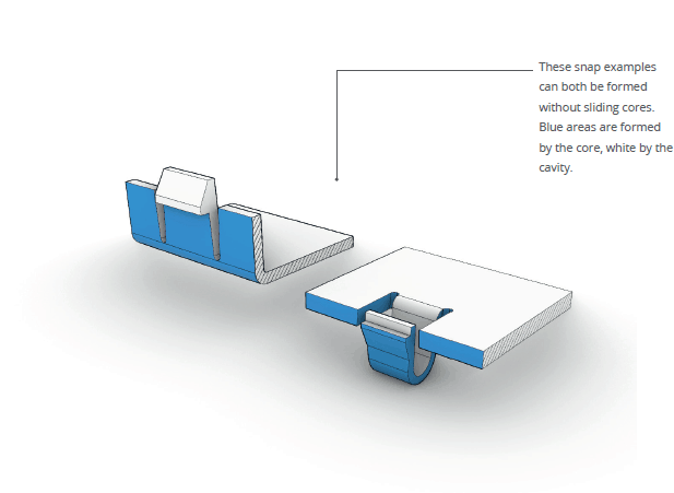 illustration of snap fits on an injection moulding part