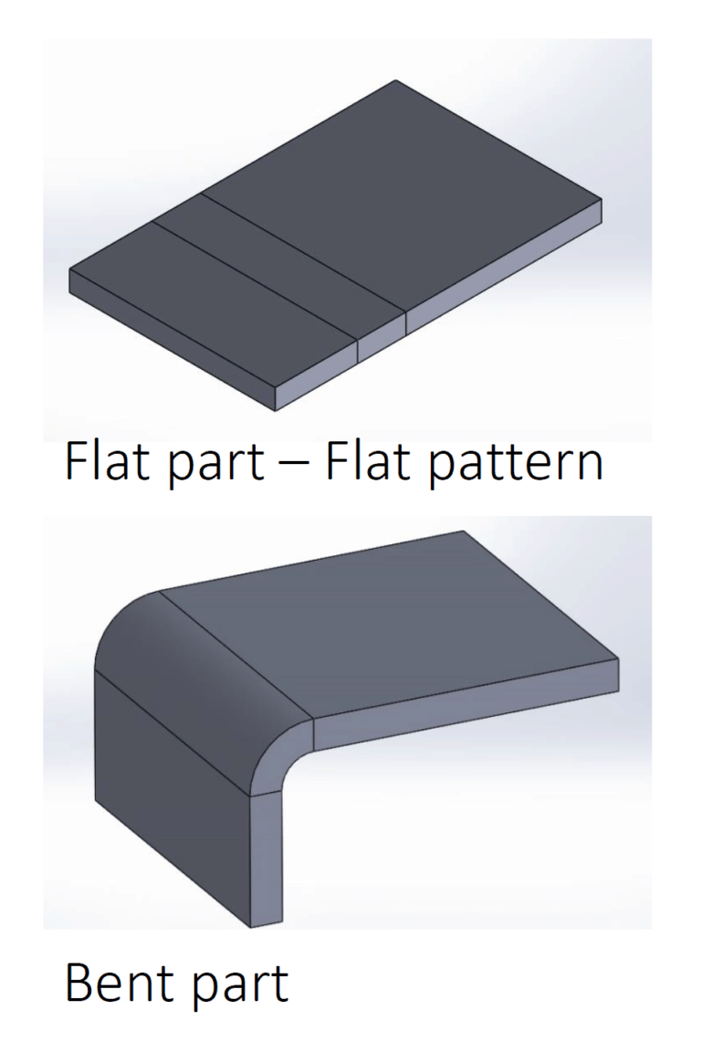 illustration of flat and bent sheet metal parts