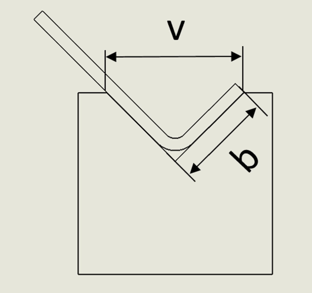 illustration of the bend radii on a sheet metal part