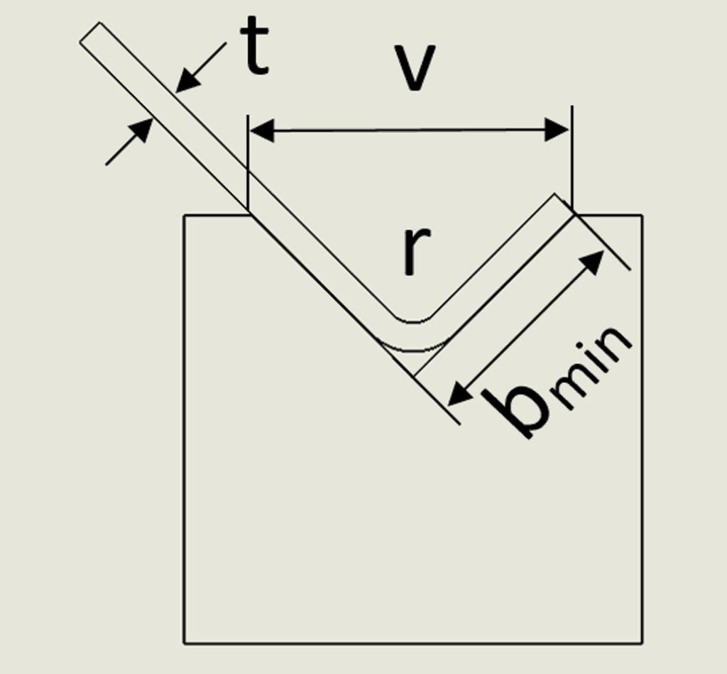 illustration of the minimum length of the the bend must be supported all the way until the bend is complete on a sheet metal part