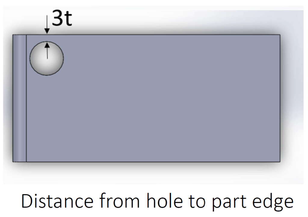 illustration of minimum distance from extruded hole to part edge on a sheet metal part