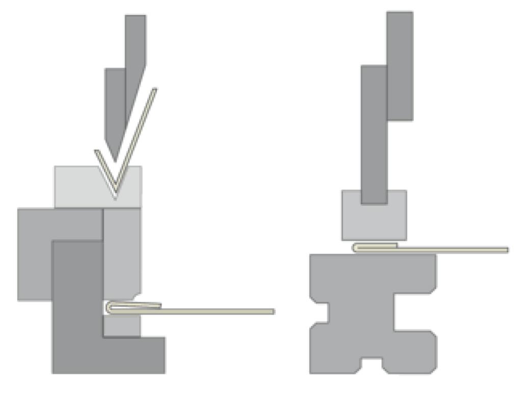 illustration of hemming process for sheet metal