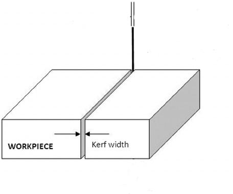 illustration of laser kerf width on a sheet metal part
