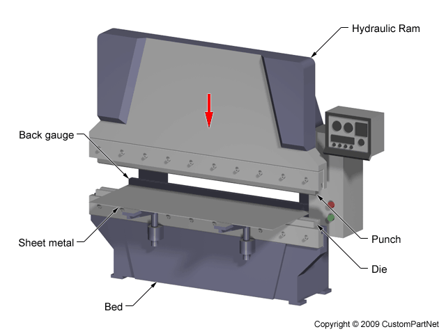illustration of sheet metal bending machine components
