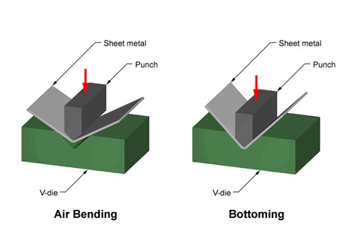 illustration of air bending and bottoming a sheet metal part
