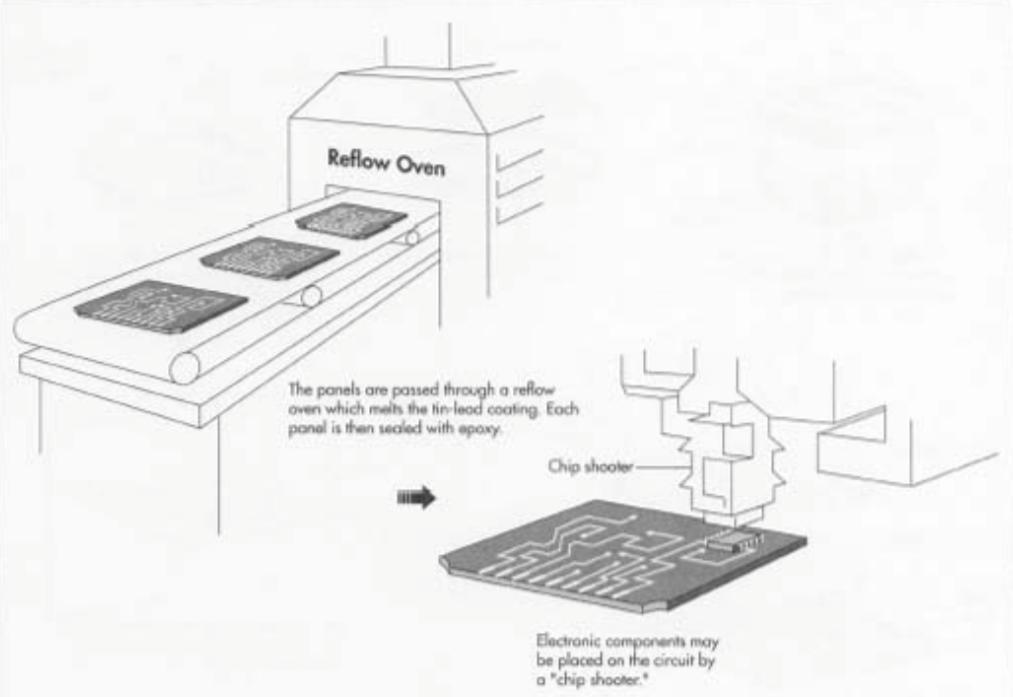 reflow oven image diagram