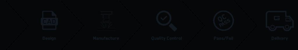Our processes icon design
